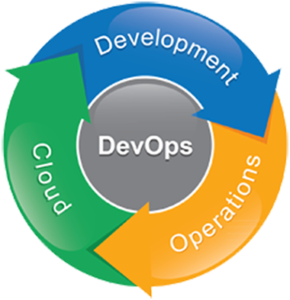 Read more about the article Azure DevOps for the Data Engineer Part 2